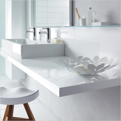 Countertops for Basins